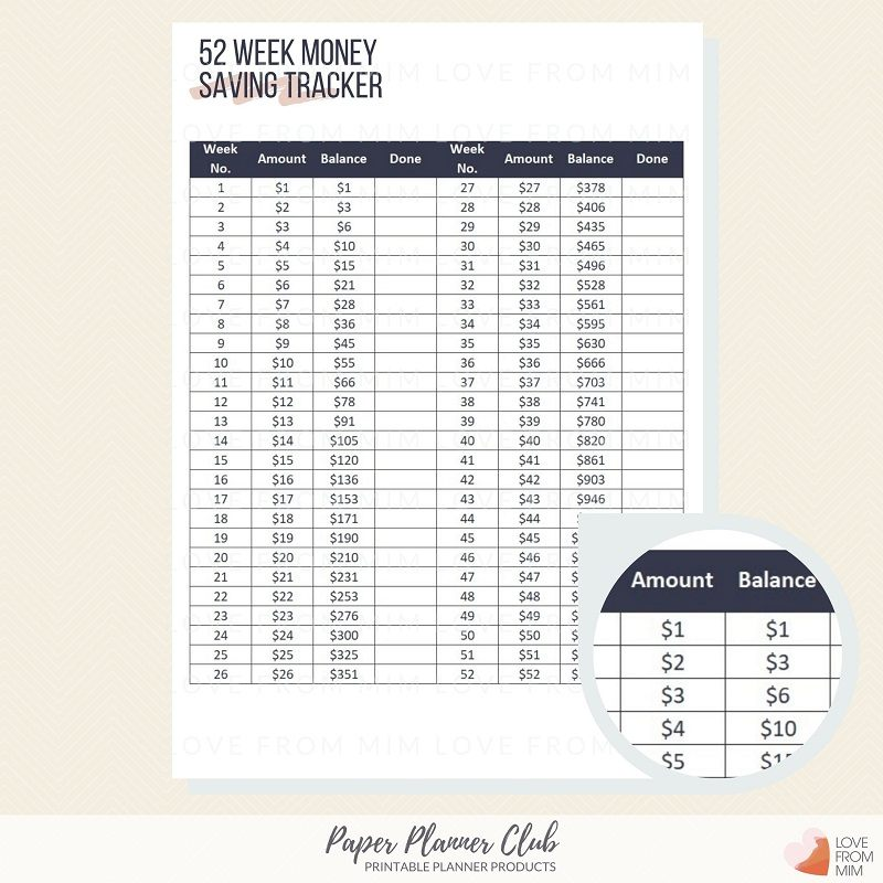 Use this 52 Week Money Saving Tracker to save $1378 each year! I love this weekly money saving challenge #paperplannerclub #lovefrommim #52weeksavings #52weeksaver #moneysavingschallenge #savingmoney #financeprintables #moneysavingtracker #moneychallenge #freeprintables #printabletrackers #printableplanners